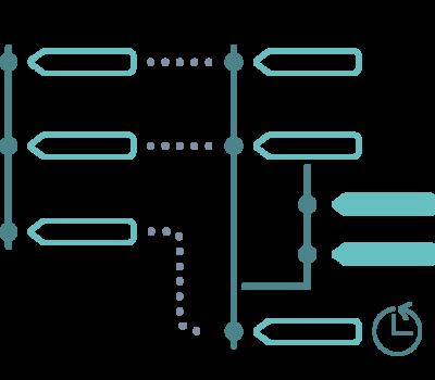 RDI   Business Continuity & Process Management
